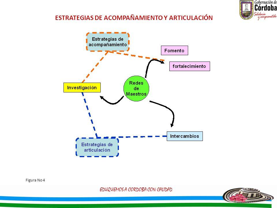 ESTRATEGIAS DE ACOMPAÑAMIENTO Y ARTICULACIÓN