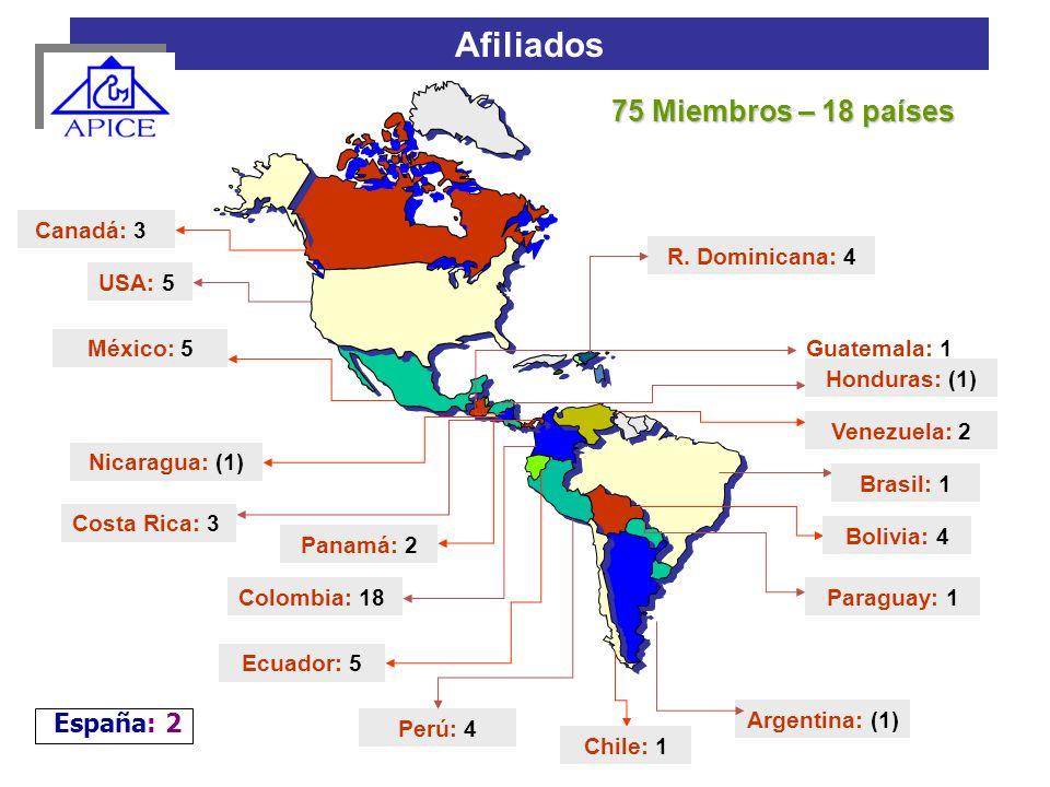 Afiliados 75 Miembros – 18 países España: 2 Canadá: 3 R. Dominicana: 4