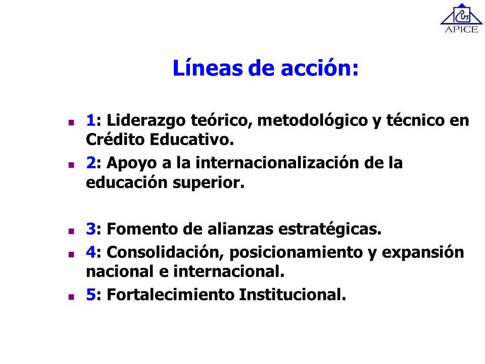 Líneas de acción:1: Liderazgo teórico, metodológico y técnico en Crédito Educativo. 2: Apoyo a la internacionalización de la educación superior.