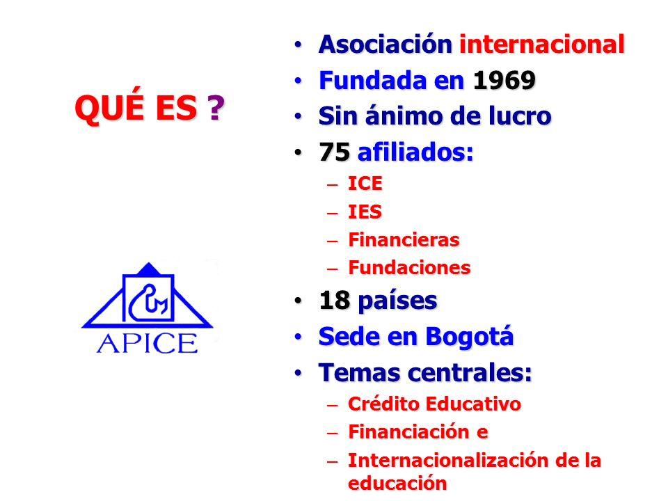 QUÉ ES Asociación internacional Fundada en 1969 Sin ánimo de lucro