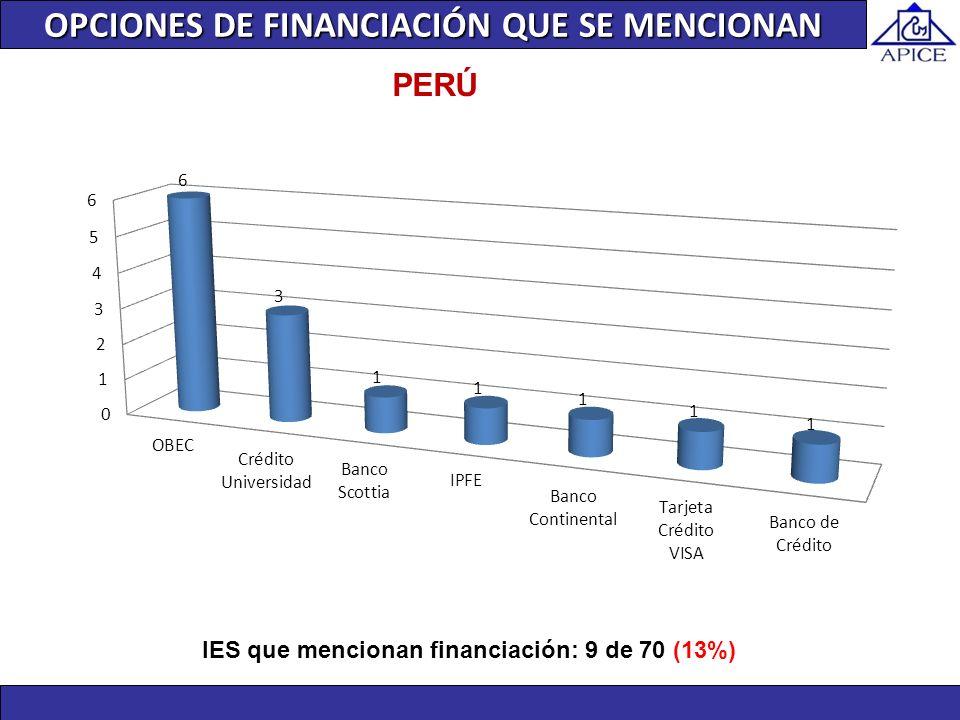 OPCIONES DE FINANCIACIÓN QUE SE MENCIONAN