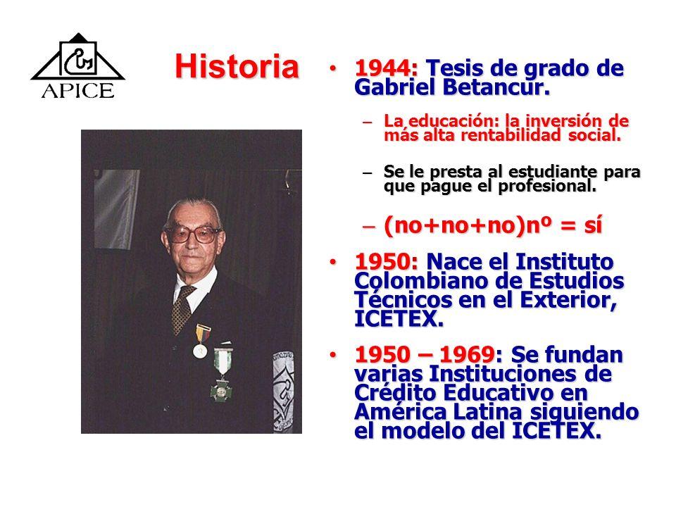 Historia 1944: Tesis de grado de Gabriel Betancur. (no+no+no)nº = sí