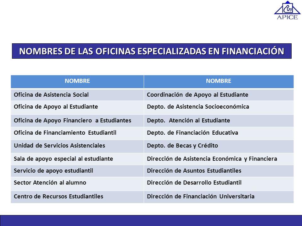 NOMBRES DE LAS OFICINAS ESPECIALIZADAS EN FINANCIACIÓN