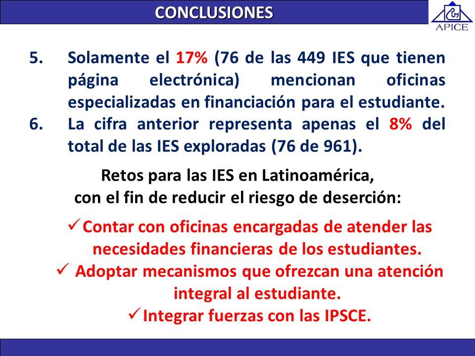 Retos para las IES en Latinoamérica,