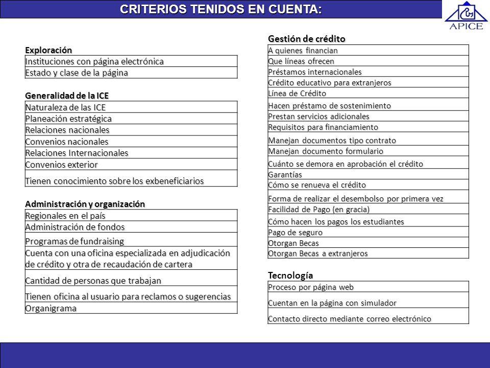 CRITERIOS TENIDOS EN CUENTA: