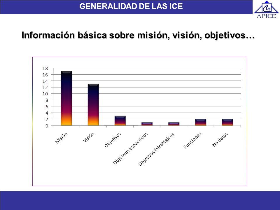 Información básica sobre misión, visión, objetivos…