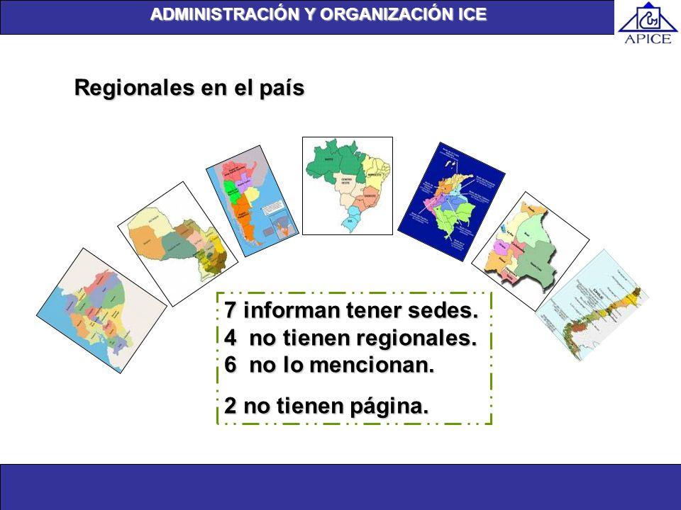 7 informan tener sedes. 4 no tienen regionales. 6 no lo mencionan.