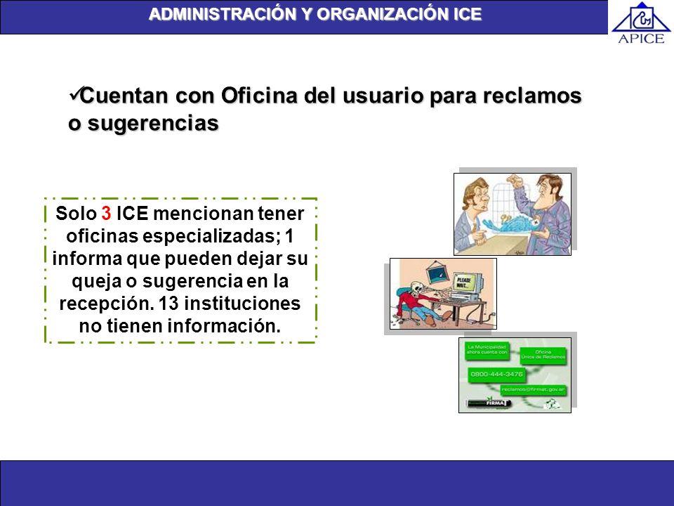 Cuentan con Oficina del usuario para reclamos o sugerencias