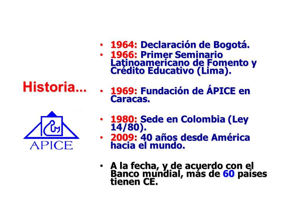 Historia... 1964: Declaración de Bogotá.