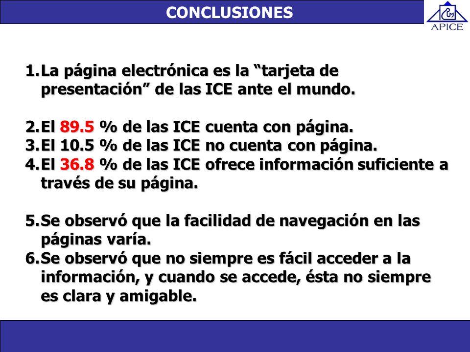 El 89.5 % de las ICE cuenta con página.