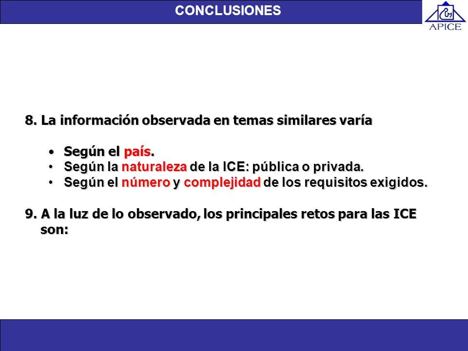 8. La información observada en temas similares varía Según el país.