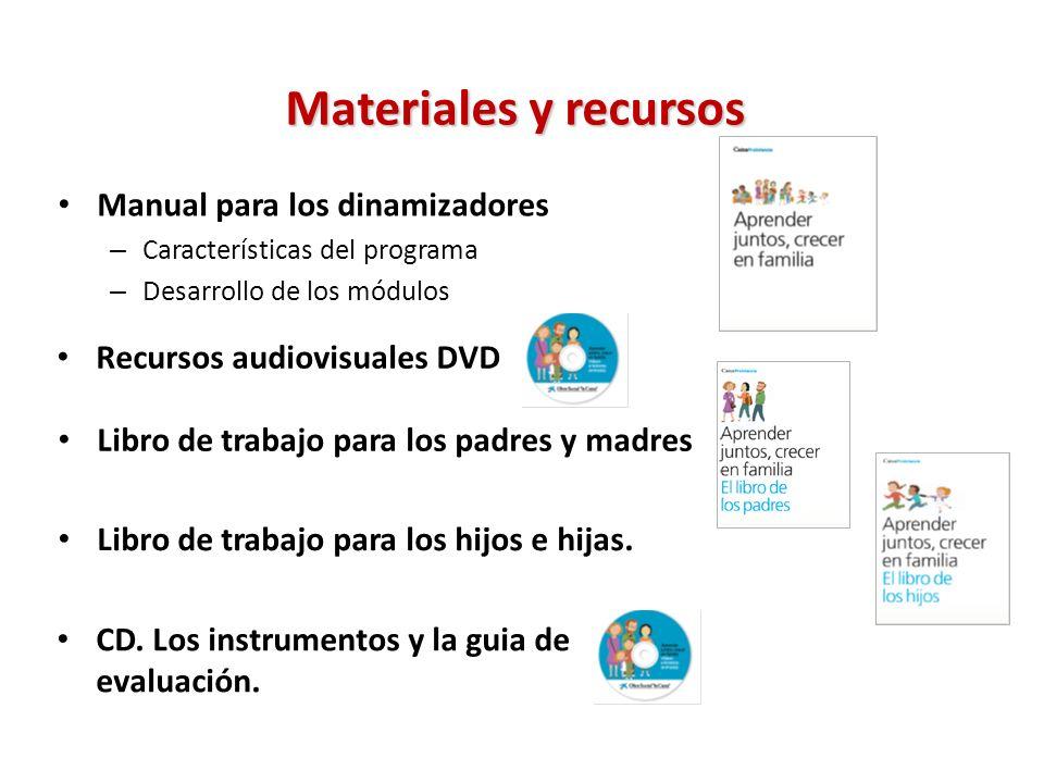 Materiales y recursos Manual para los dinamizadores