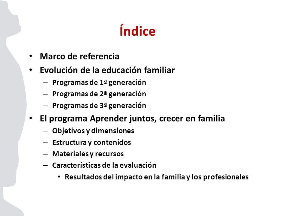 Índice Marco de referencia Evolución de la educación familiar