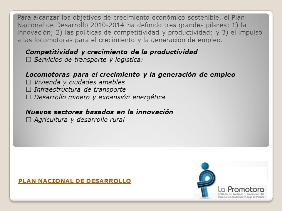 Competitividad y crecimiento de la productividad