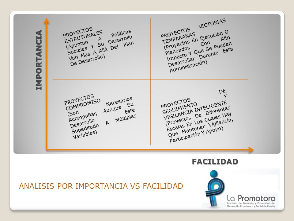 ANALISIS POR IMPORTANCIA VS FACILIDAD