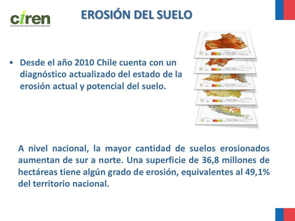EROSIÓN DEL SUELO Desde el año 2010 Chile cuenta con un diagnóstico actualizado del estado de la erosión actual y potencial del suelo.