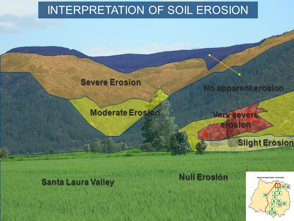INTERPRETATION OF SOIL EROSION