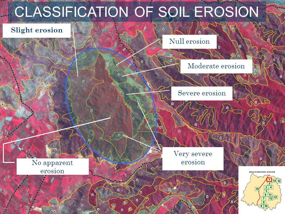 CLASSIFICATION OF SOIL EROSION