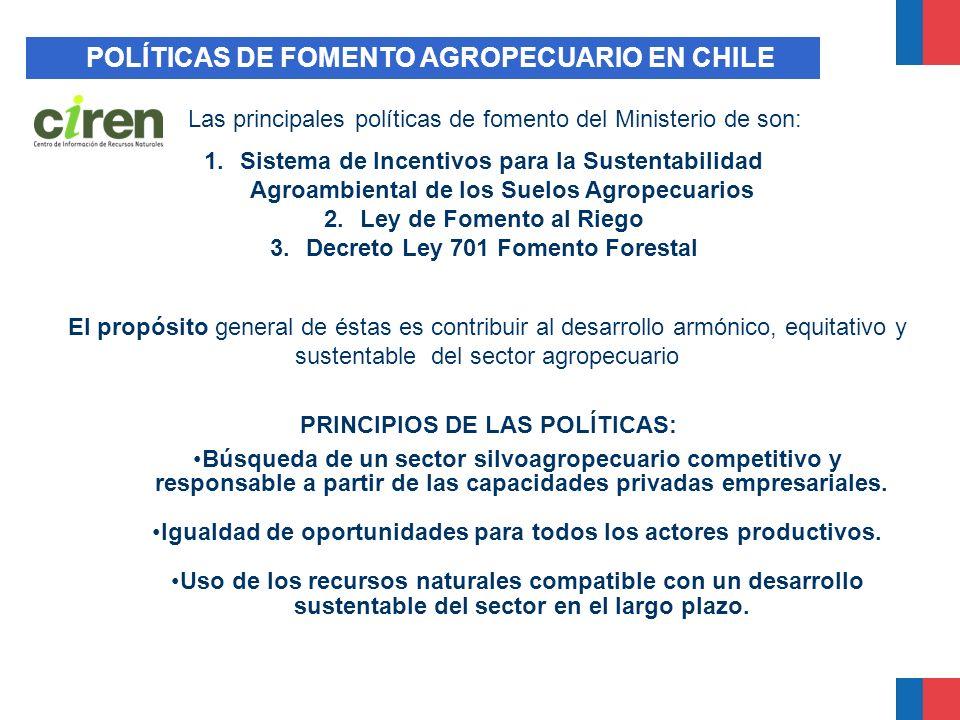 POLÍTICAS DE FOMENTO AGROPECUARIO EN CHILE