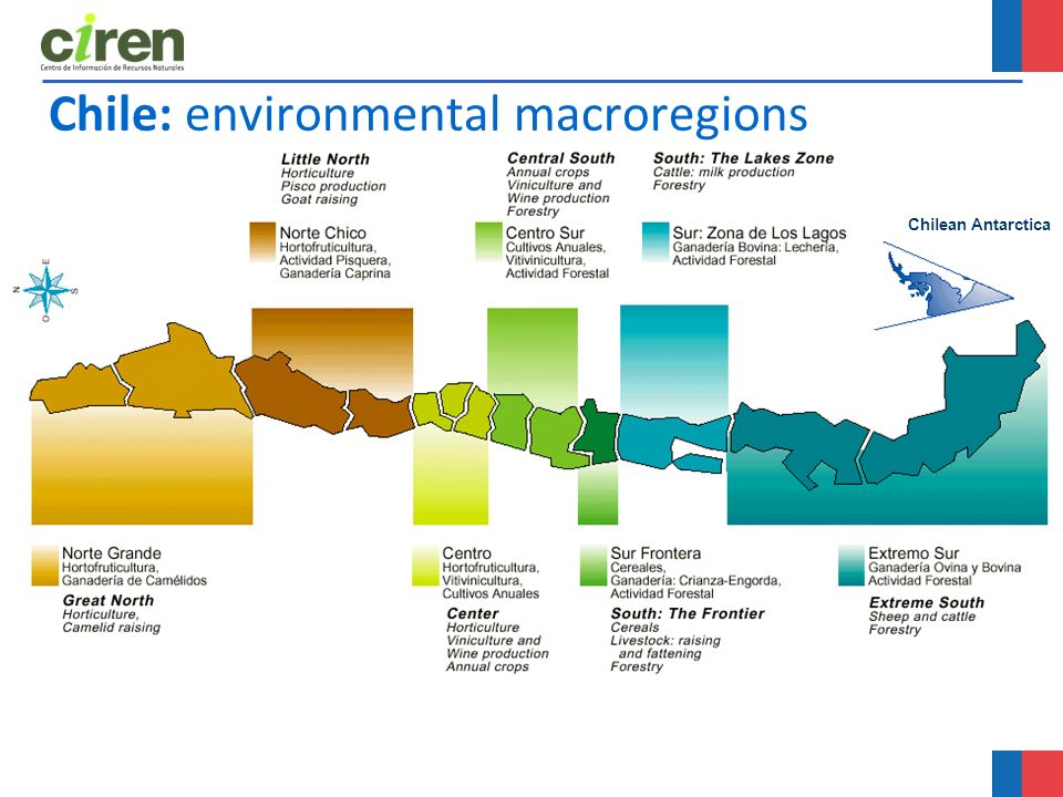 Chile: environmental macroregions