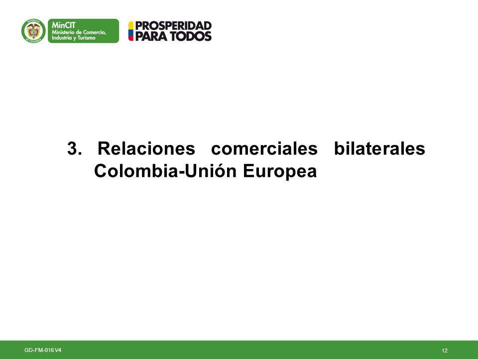 3. Relaciones comerciales bilaterales Colombia-Unión Europea