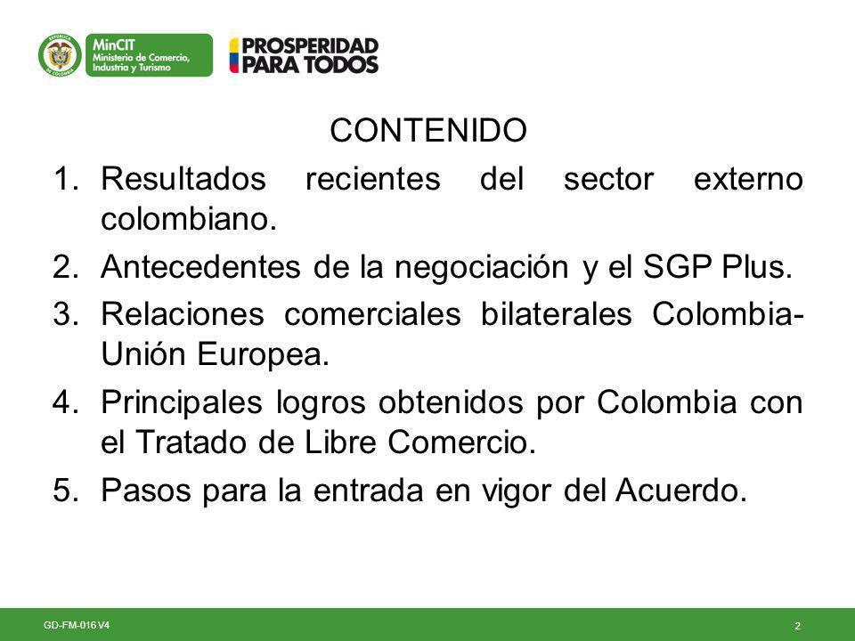 Resultados recientes del sector externo colombiano.