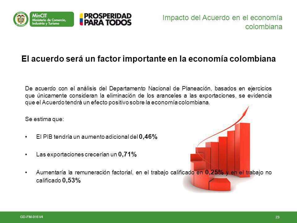 El acuerdo será un factor importante en la economía colombiana