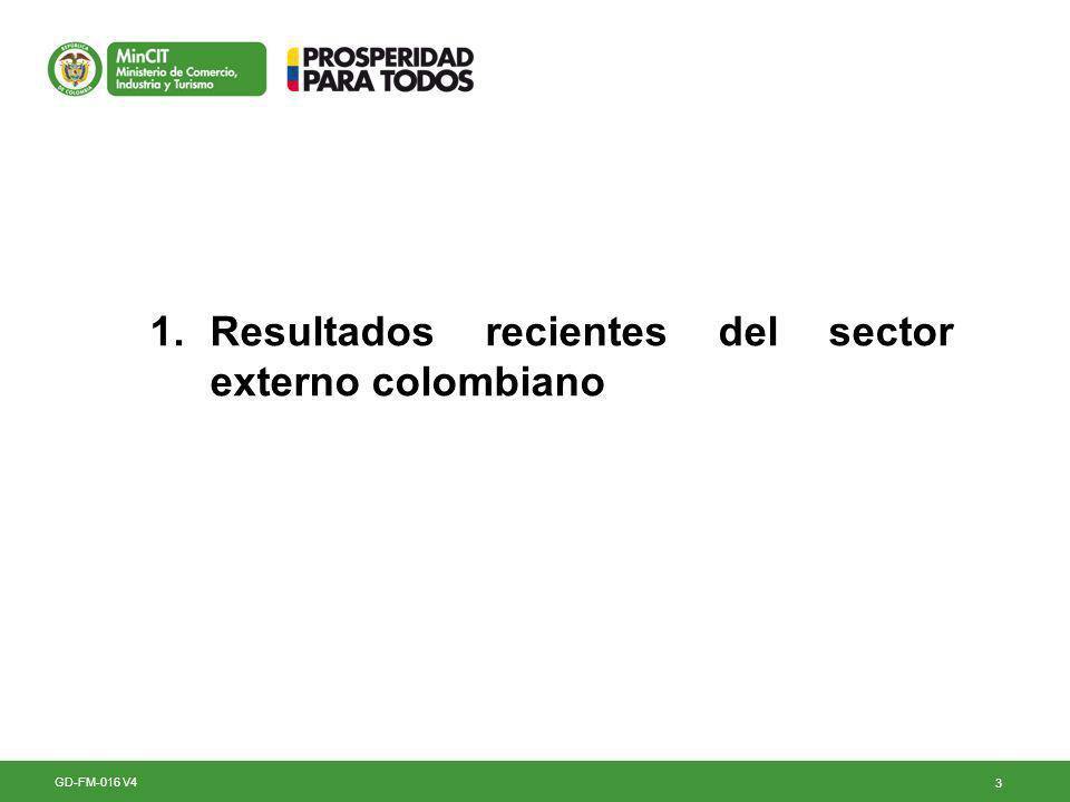 Resultados recientes del sector externo colombiano