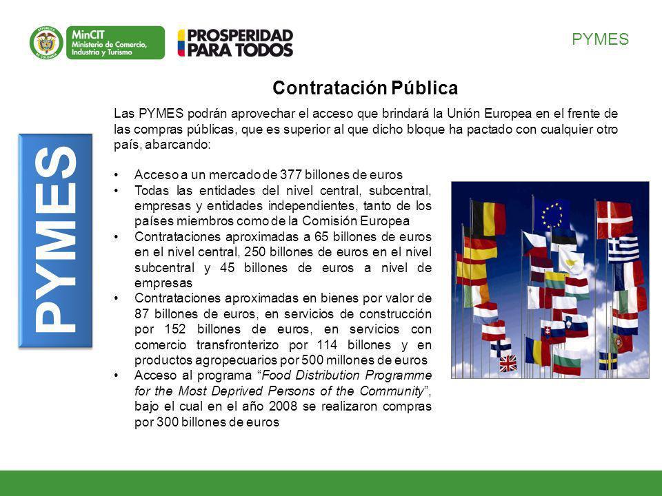 PYMES Contratación Pública PYMES