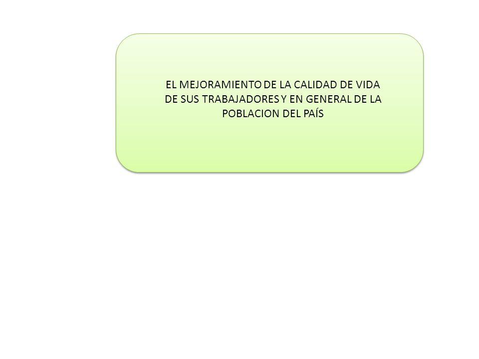 EL MEJORAMIENTO DE LA CALIDAD DE VIDA DE SUS TRABAJADORES Y EN GENERAL DE LA POBLACION DEL PAÍS