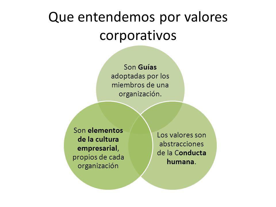 Que entendemos por valores corporativos