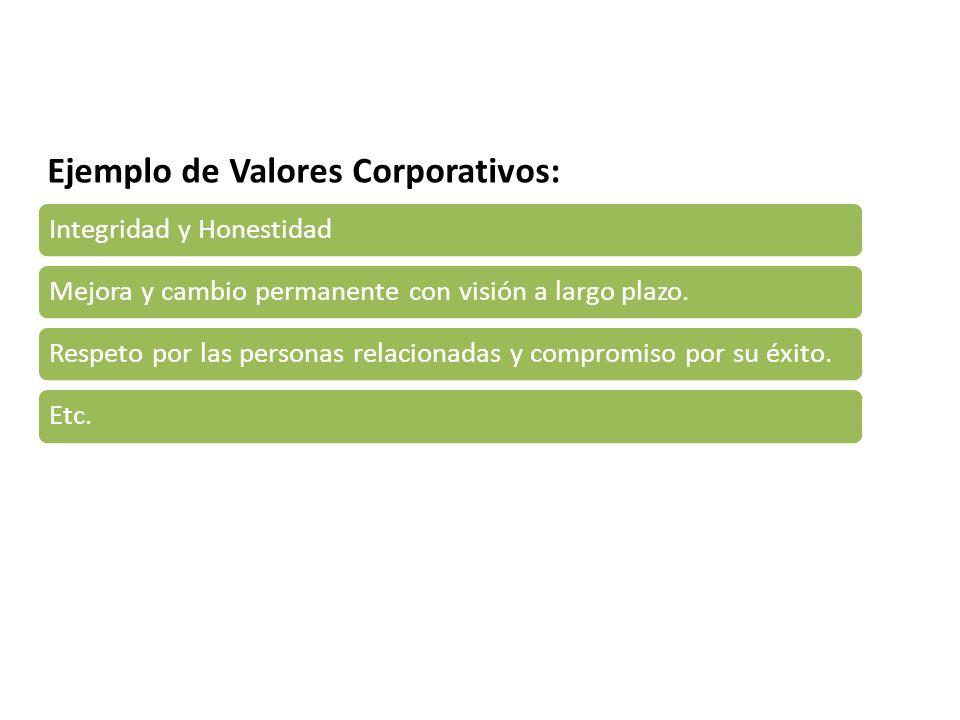 Ejemplo de Valores Corporativos: