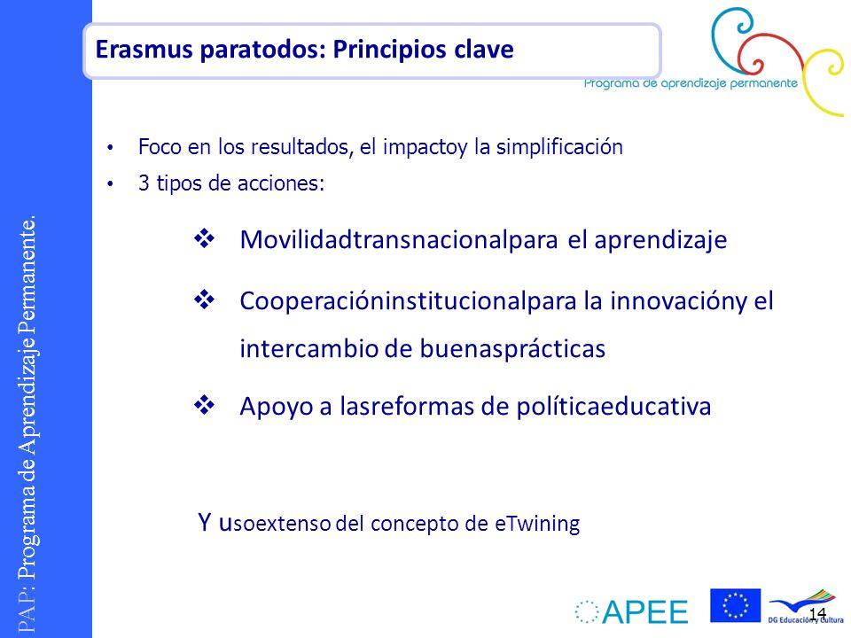 Erasmus paratodos: Principios clave
