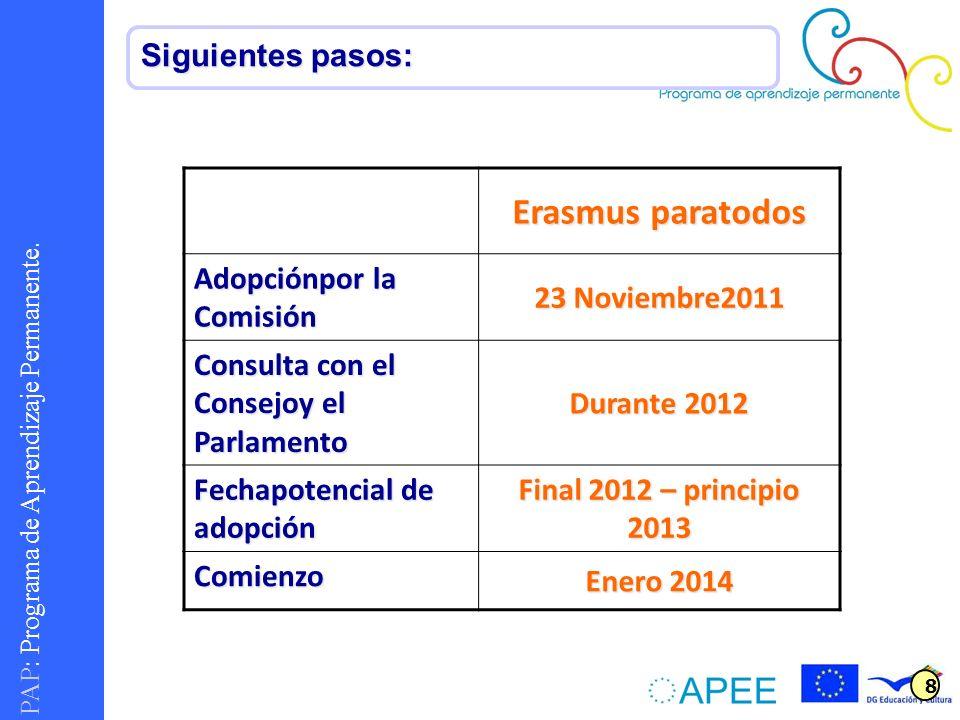 Erasmus paratodos Siguientes pasos: 23 Noviembre2011