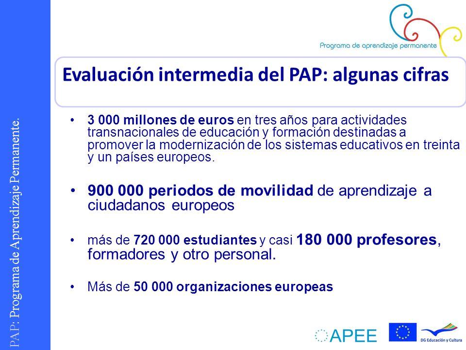 Evaluación intermedia del PAP: algunas cifras