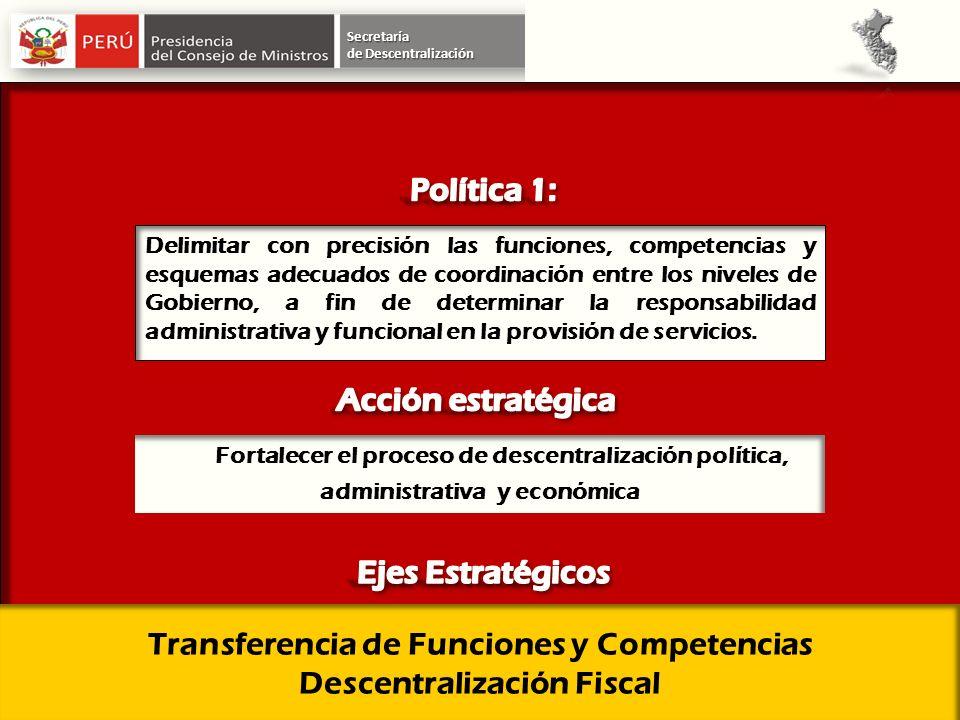 Transferencia de Funciones y Competencias Descentralización Fiscal