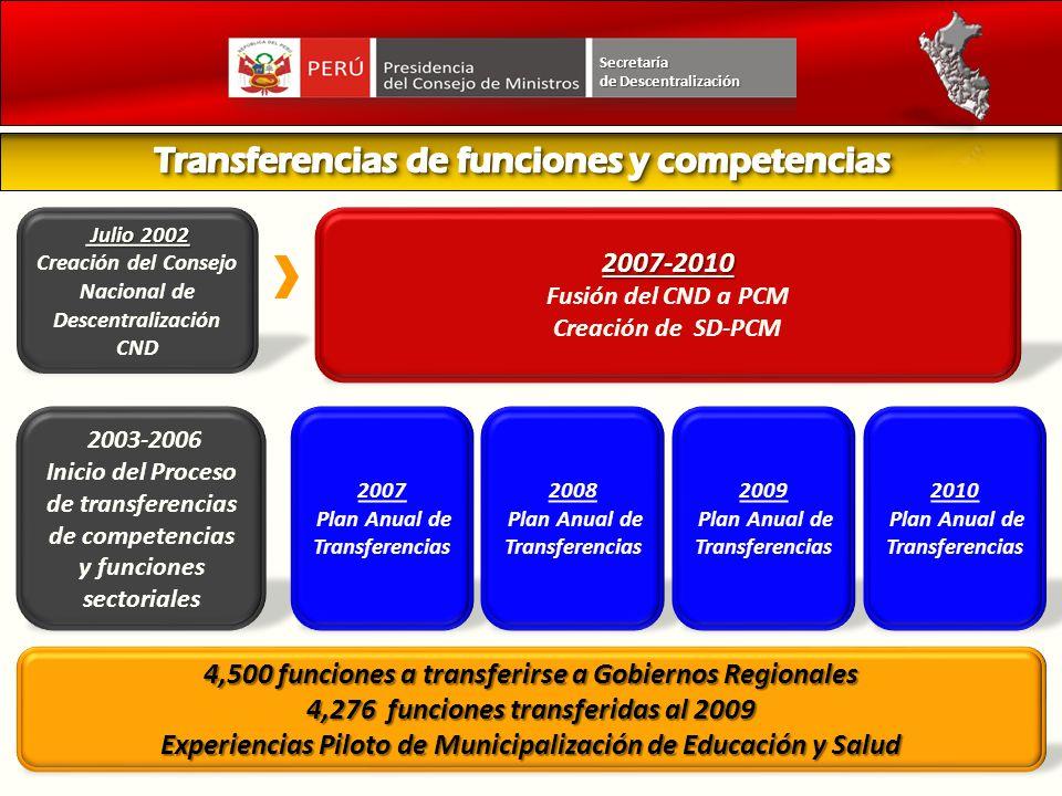 Transferencias de funciones y competencias