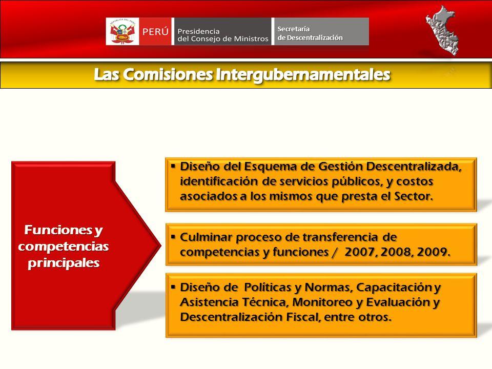 Funciones y competencias principales