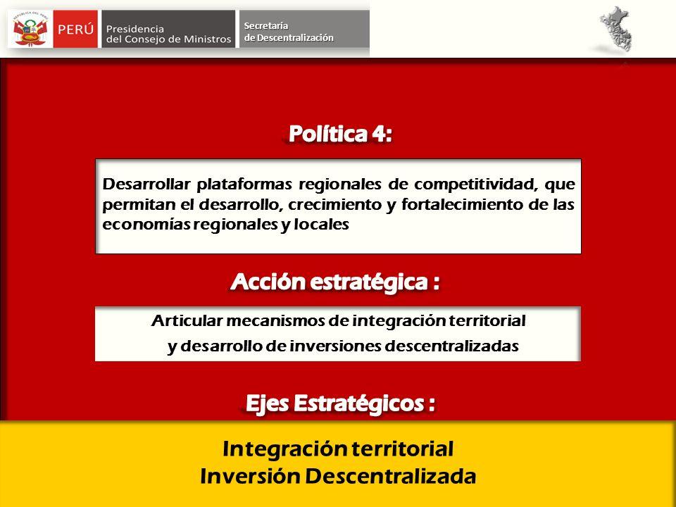 Integración territorial Inversión Descentralizada