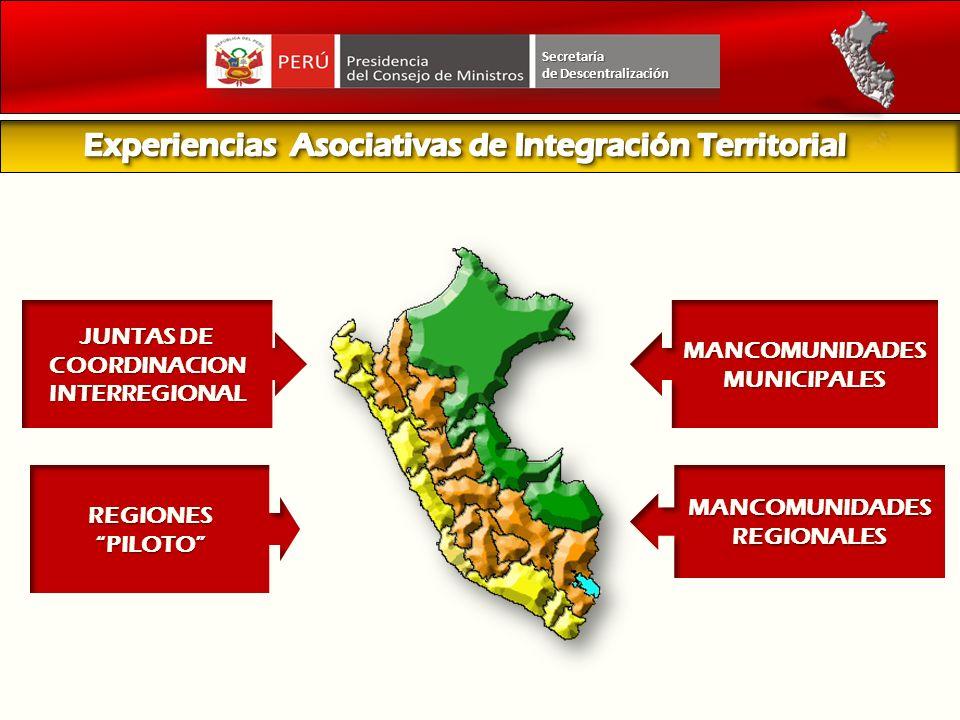 JUNTAS DE COORDINACION INTERREGIONAL MANCOMUNIDADES REGIONALES
