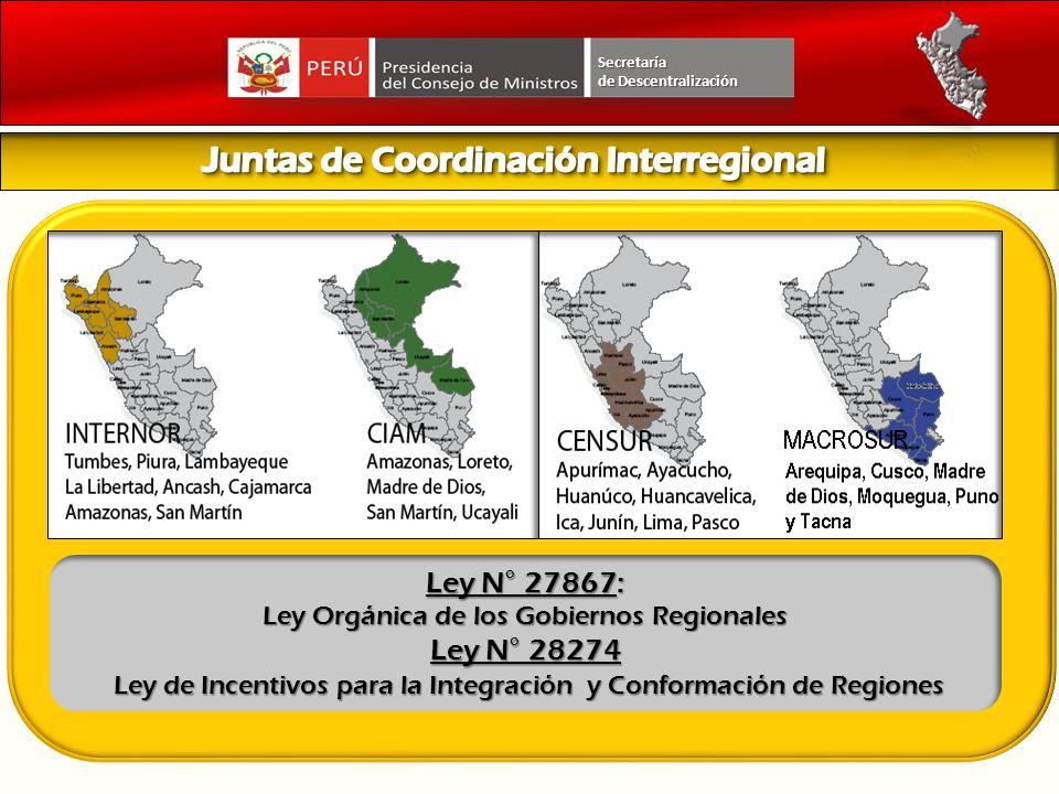 Juntas de Coordinación Interregional