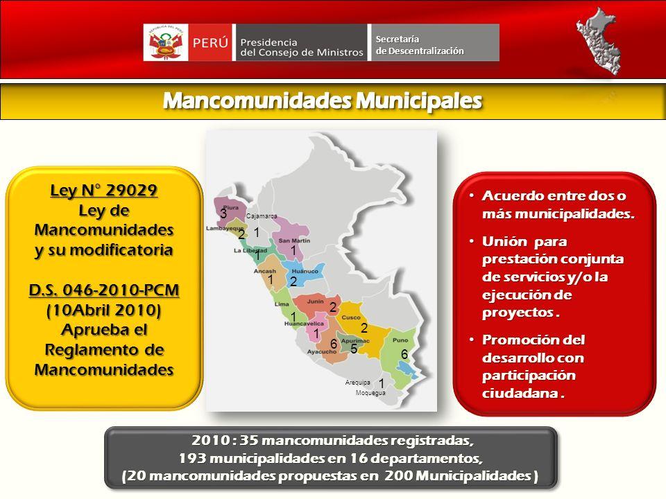 Mancomunidades Municipales