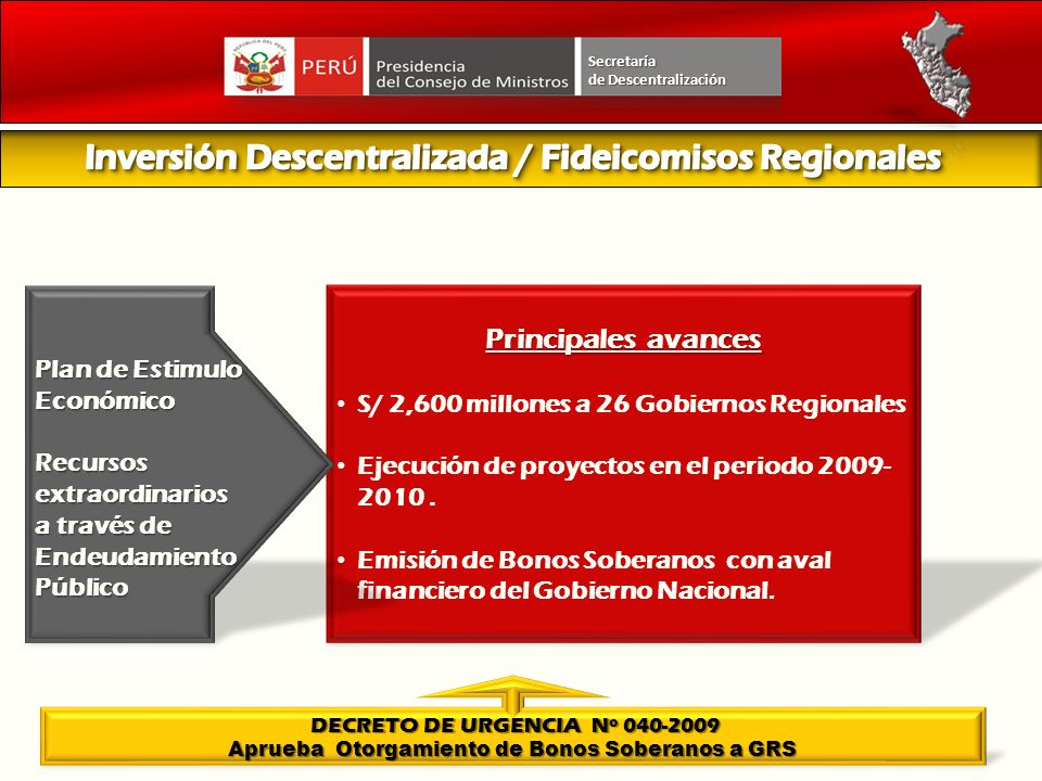 Inversión Descentralizada / Fideicomisos Regionales