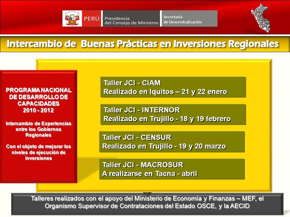 Intercambio de Buenas Prácticas en Inversiones Regionales