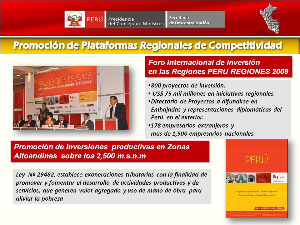 Promoción de Plataformas Regionales de Competitividad