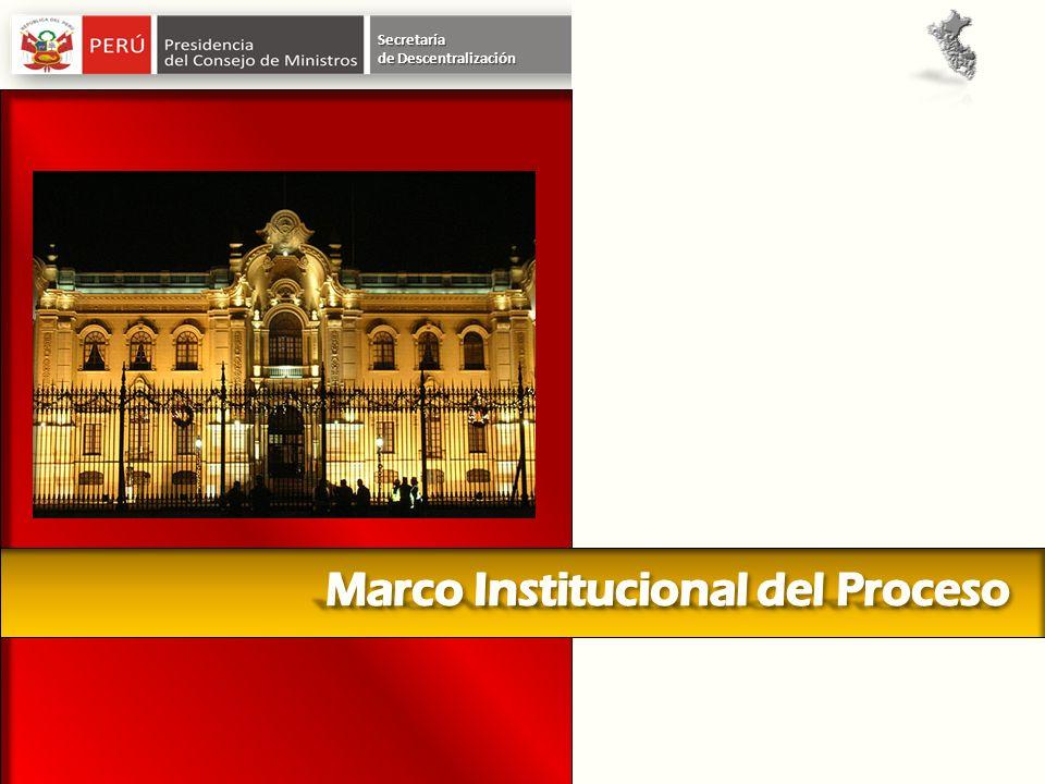 Marco Institucional del Proceso