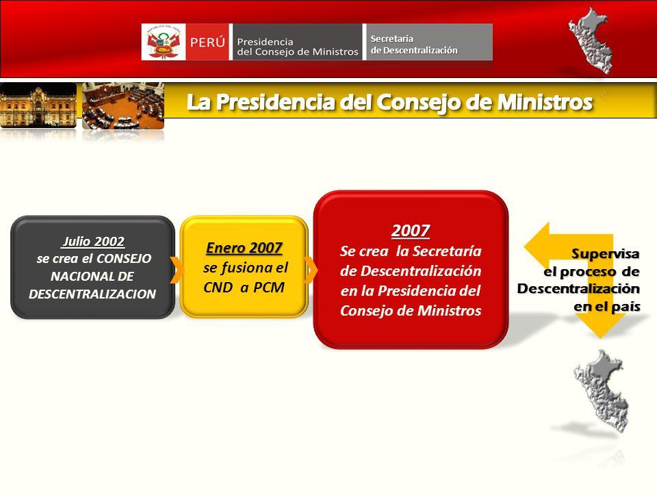 La Presidencia del Consejo de Ministros