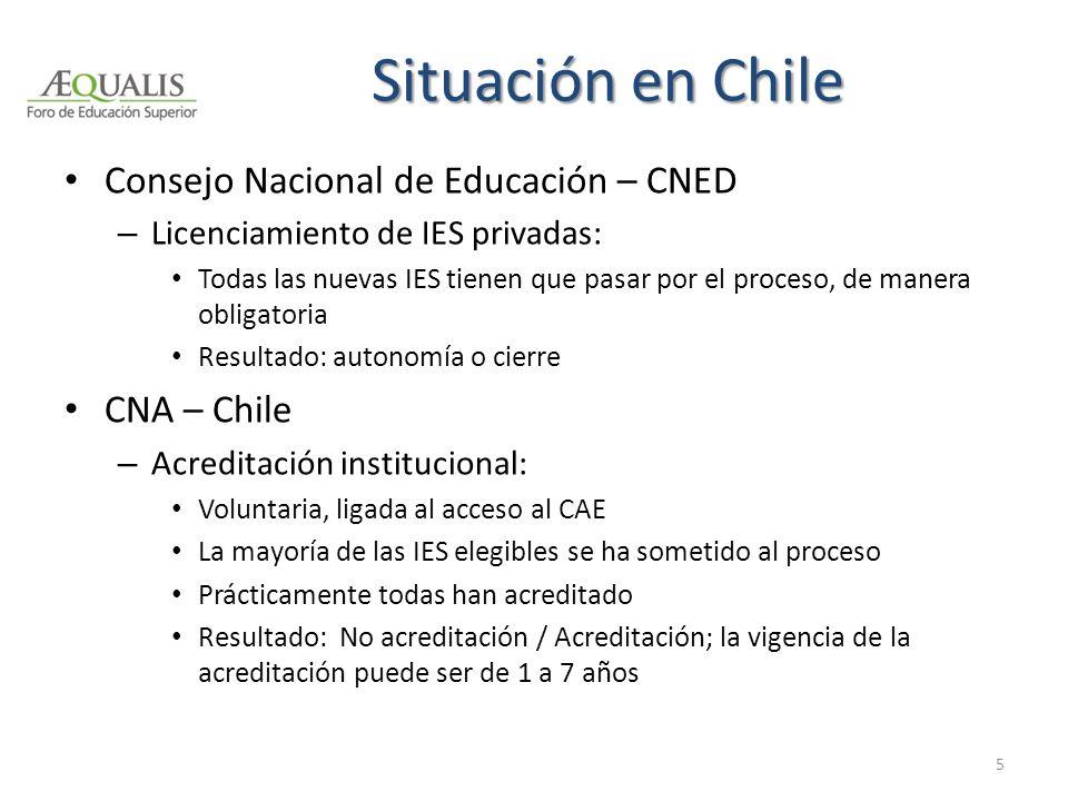 Situación en Chile Consejo Nacional de Educación – CNED CNA – Chile
