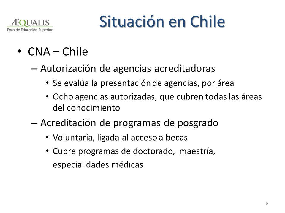 Situación en Chile CNA – Chile Autorización de agencias acreditadoras