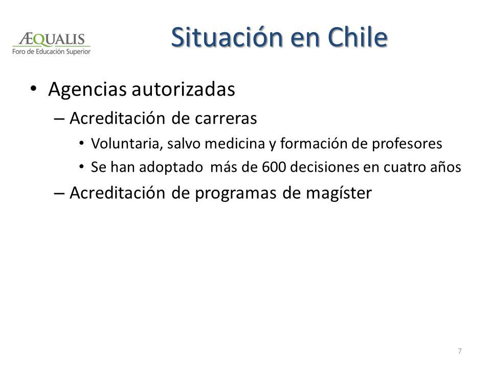 Situación en Chile Agencias autorizadas Acreditación de carreras